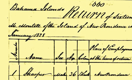Former Slave Sharper Montell and his former slave masters Francis Montell and Son 1864